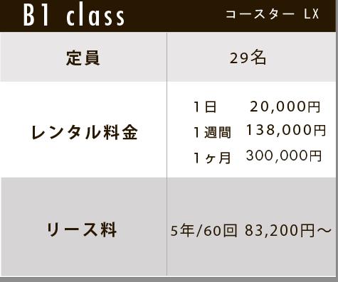 W3 ハイエース 料金表
